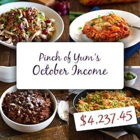Food Blog Income and Traffic - October