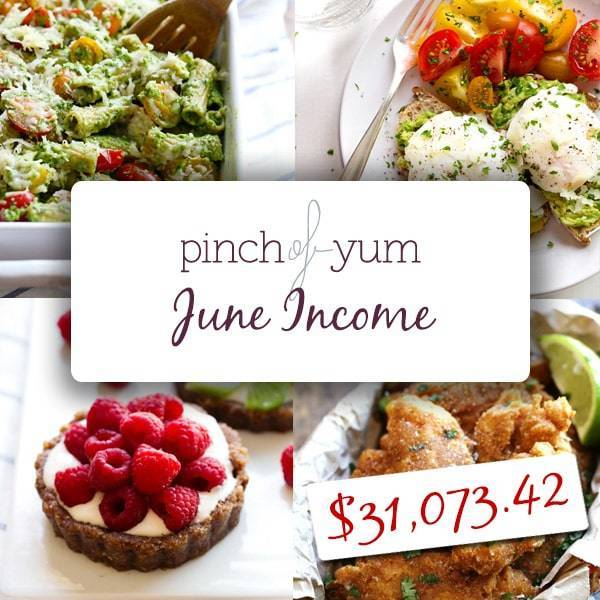 Income Report for June