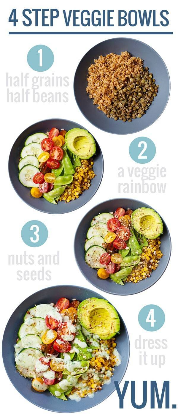 Rainbow Veggie Bowls with Jalapeño Ranch - layers of veggies, nuts, grains, beans, and homemade dressing. So good! A new favorite. | pinchofyum.com