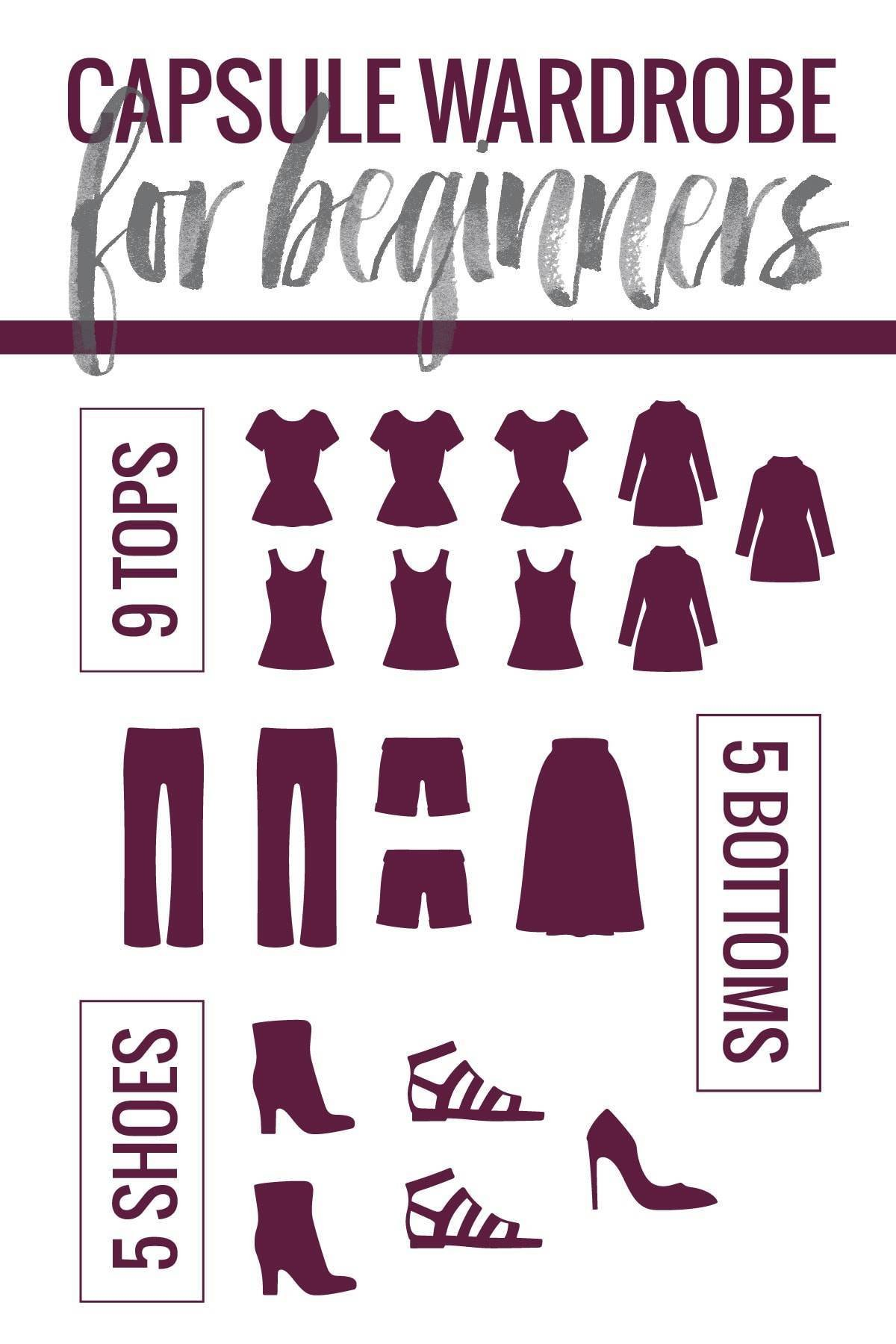 Capsule Wardrobe for Beginners graphic.